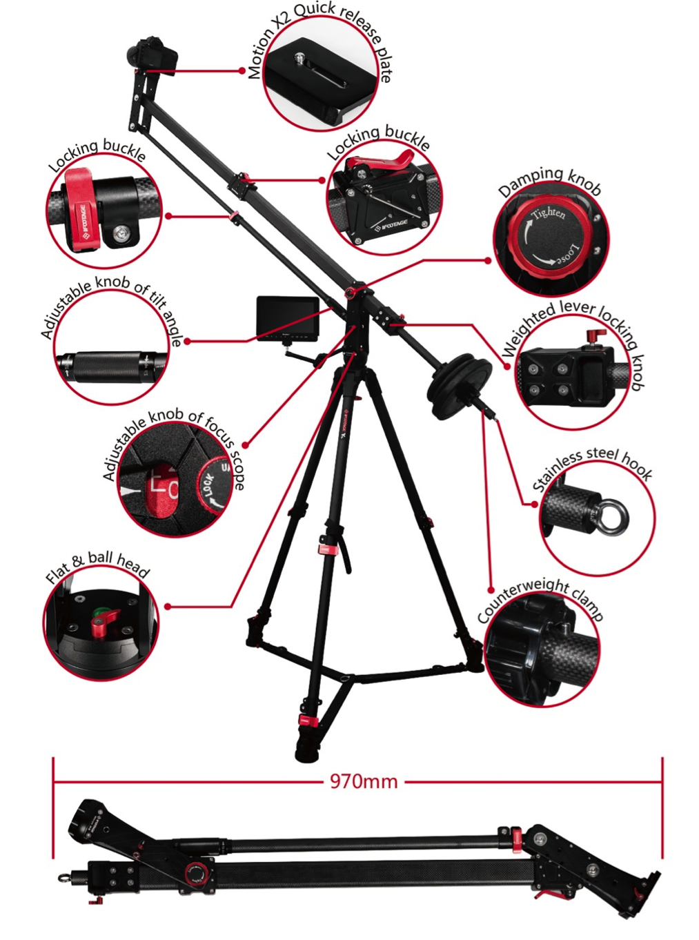 iFootage Diagram
