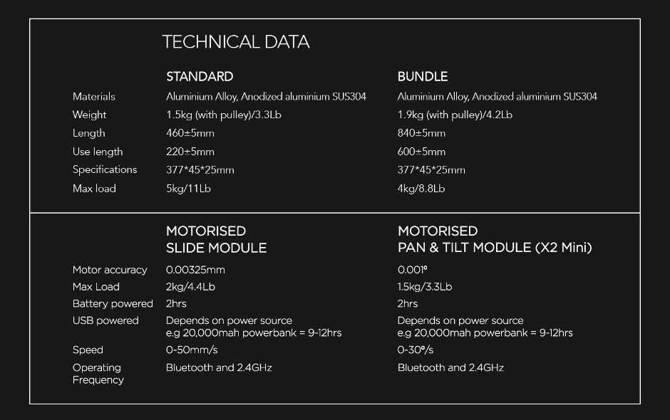 Shark Mini Technical Specs
