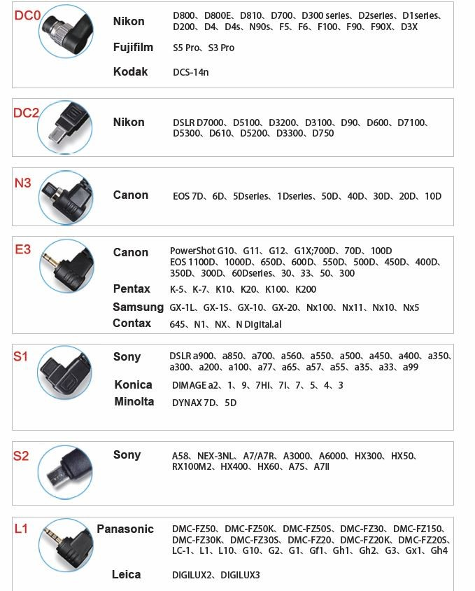 Supported camera control shutter cables and cameras list